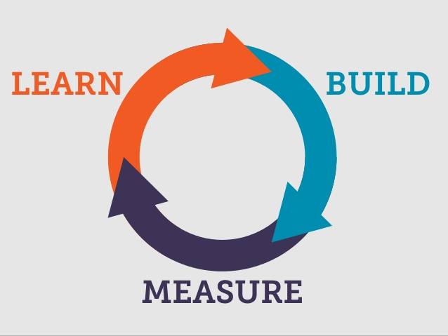 010_build-measure-learn